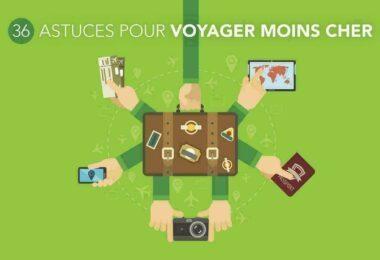 Astuces pour Voyager Pas Cher